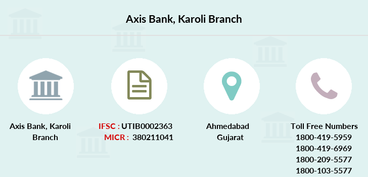 Axis-bank Karoli branch