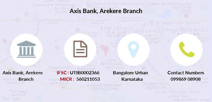 Axis-bank Arekere branch