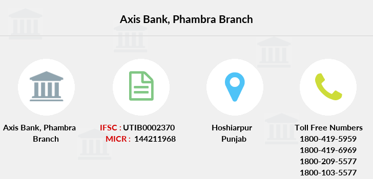 Axis-bank Phambra branch