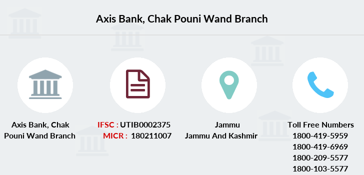 Axis-bank Chak-pouni-wand branch
