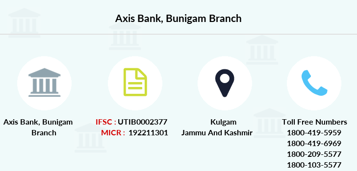 Axis-bank Bunigam branch