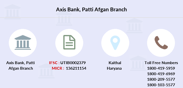 Axis-bank Patti-afgan branch