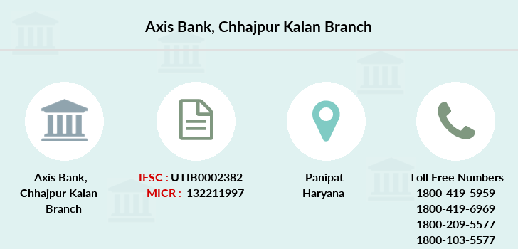 Axis-bank Chhajpur-kalan branch