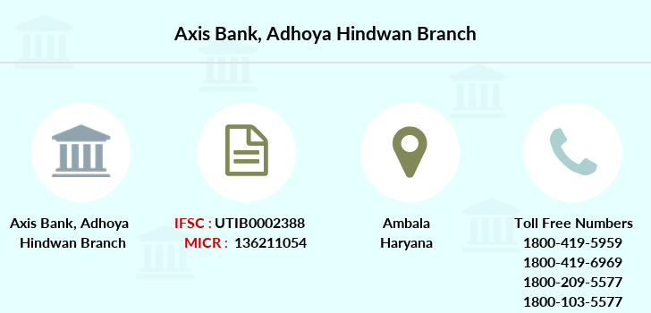 Axis-bank Adhoya-hindwan branch