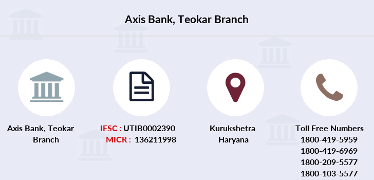 Axis-bank Teokar branch