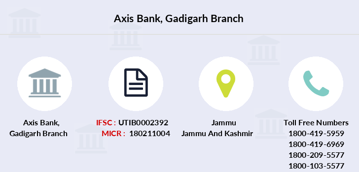 Axis-bank Gadigarh branch