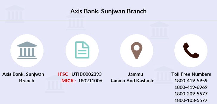 Axis-bank Sunjwan branch
