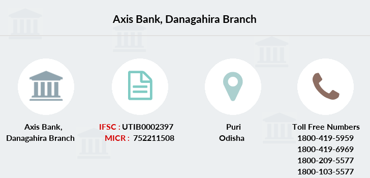 Axis-bank Danagahira branch