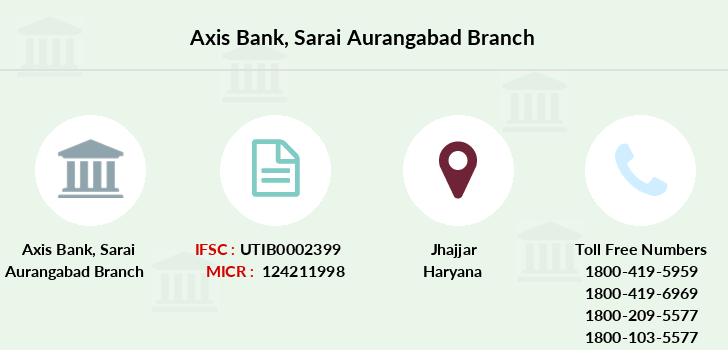 Axis-bank Sarai-aurangabad branch