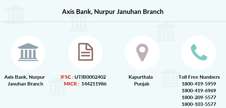 Axis-bank Nurpur-januhan branch