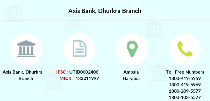 Axis-bank Dhurkra branch