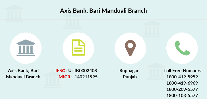 Axis-bank Bari-manduali branch