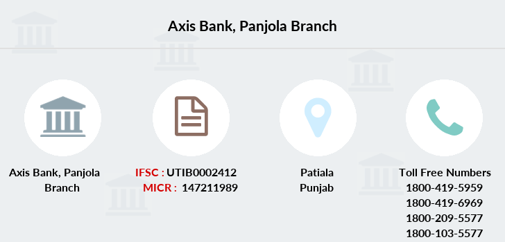 Axis-bank Panjola branch