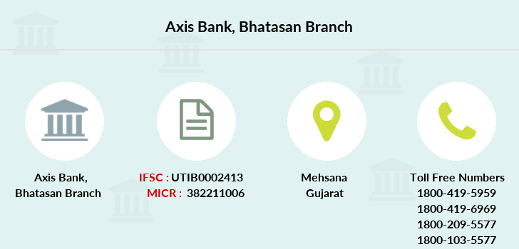 Axis-bank Bhatasan branch