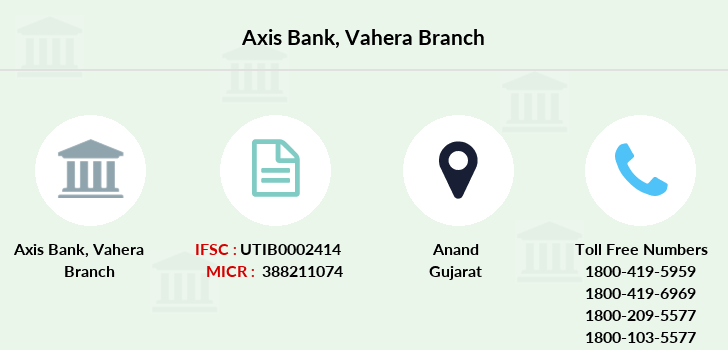 Axis-bank Vahera branch