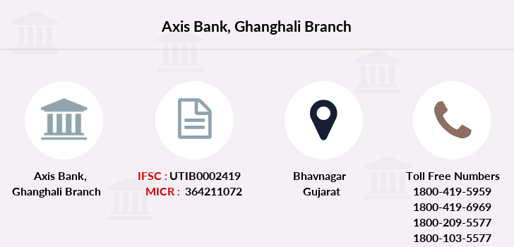 Axis-bank Ghanghali branch