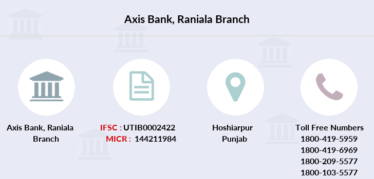 Axis-bank Raniala branch