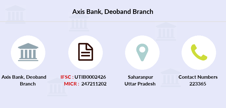 Axis-bank Deoband branch