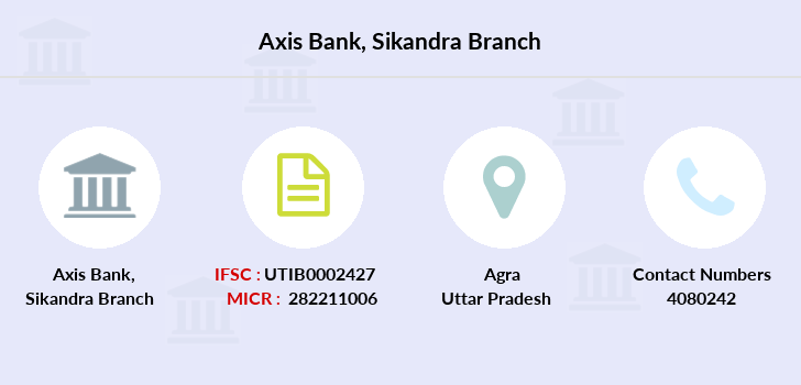 Axis-bank Sikandra branch