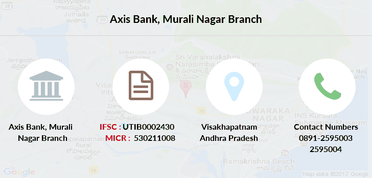 Axis-bank Murali-nagar branch
