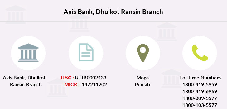 Axis-bank Dhulkot-ransin branch