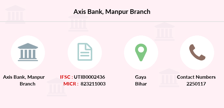 Axis-bank Manpur branch