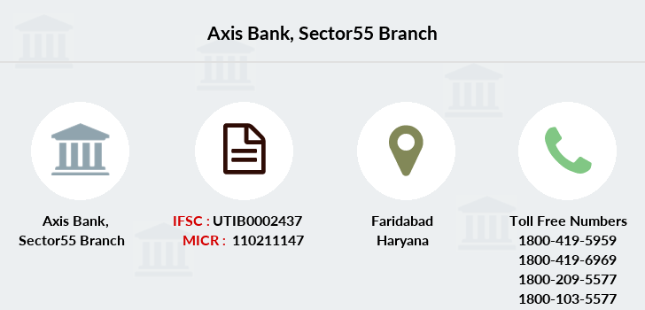 Axis-bank Sector55 branch