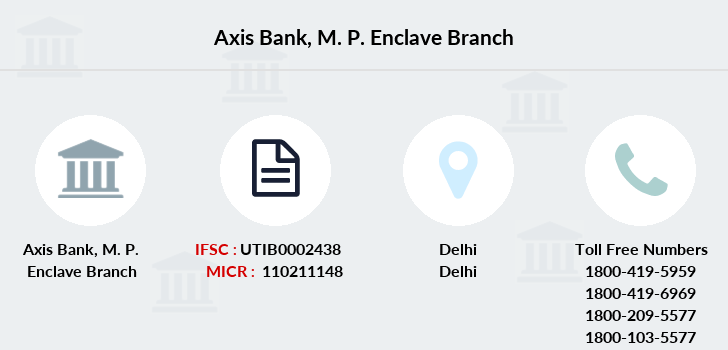 Axis-bank M-p-enclave branch