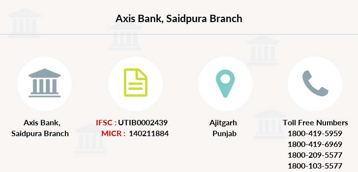 Axis-bank Saidpura branch