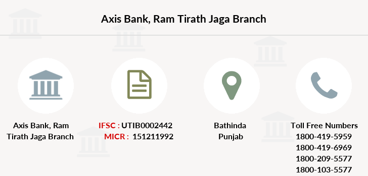 Axis-bank Ram-tirath-jaga branch