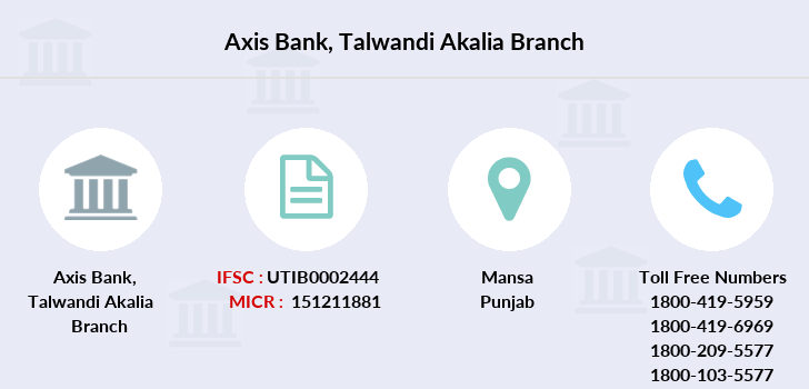 Axis-bank Talwandi-akalia branch