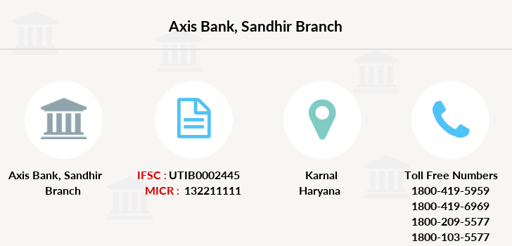 Axis-bank Sandhir branch