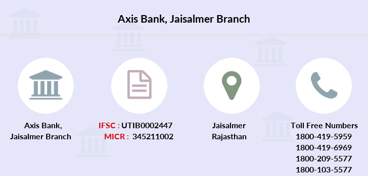 Axis-bank Jaisalmer branch