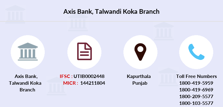 Axis-bank Talwandi-koka branch