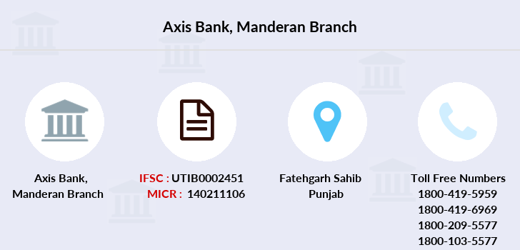 Axis-bank Manderan branch