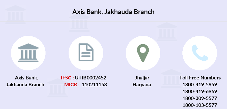 Axis-bank Jakhauda branch