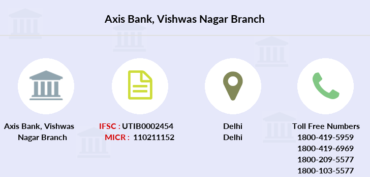 Axis-bank Vishwas-nagar branch