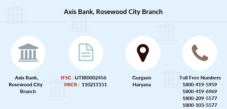 Axis-bank Rosewood-city branch