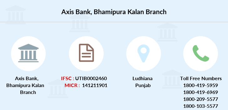 Axis-bank Bhamipura-kalan branch
