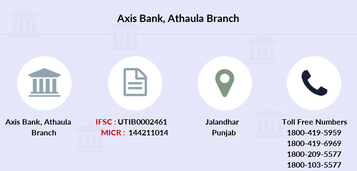 Axis-bank Athaula branch