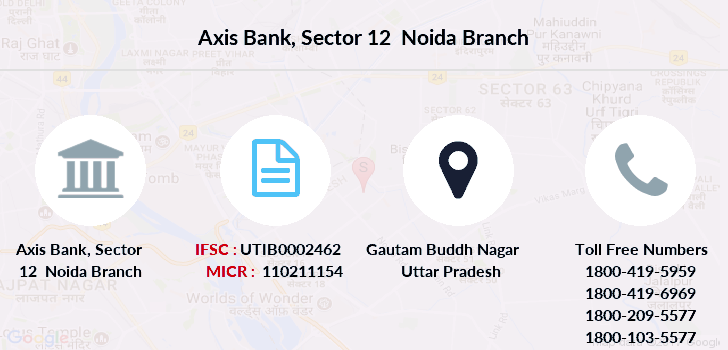 Axis-bank Sector-12-noida branch