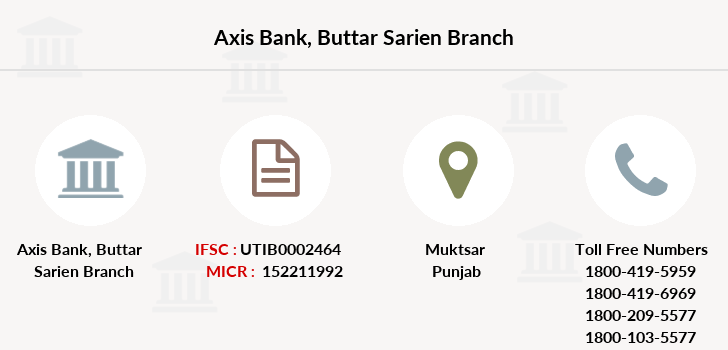 Axis-bank Buttar-sarien branch