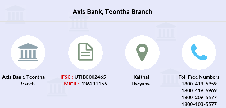 Axis-bank Teontha branch