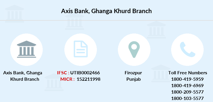 Axis-bank Ghanga-khurd branch