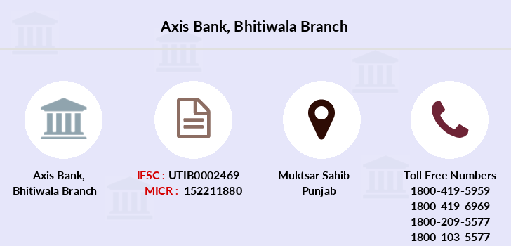 Axis-bank Bhitiwala branch