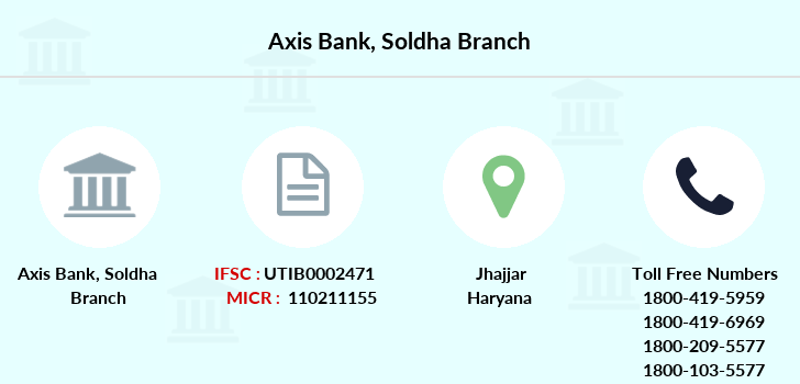 Axis-bank Soldha branch
