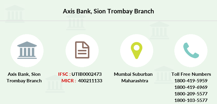 Axis-bank Sion-trombay branch