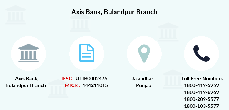 Axis-bank Bulandpur branch