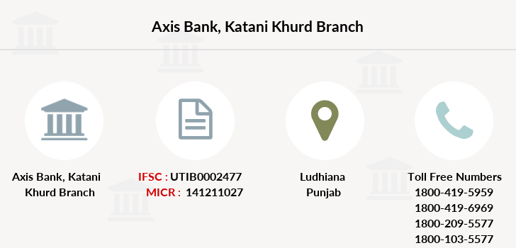 Axis-bank Katani-khurd branch