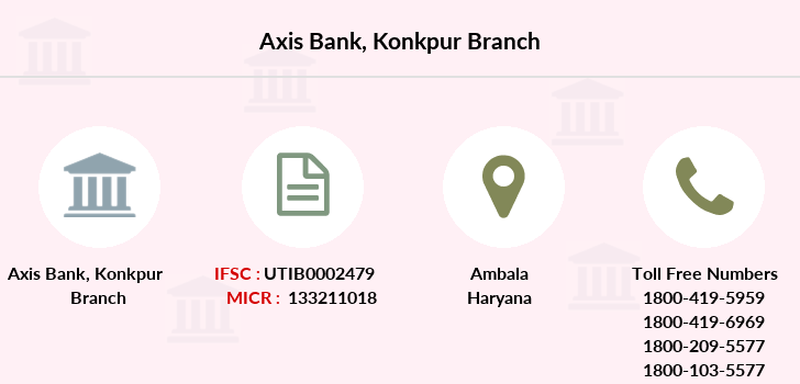 Axis-bank Konkpur branch